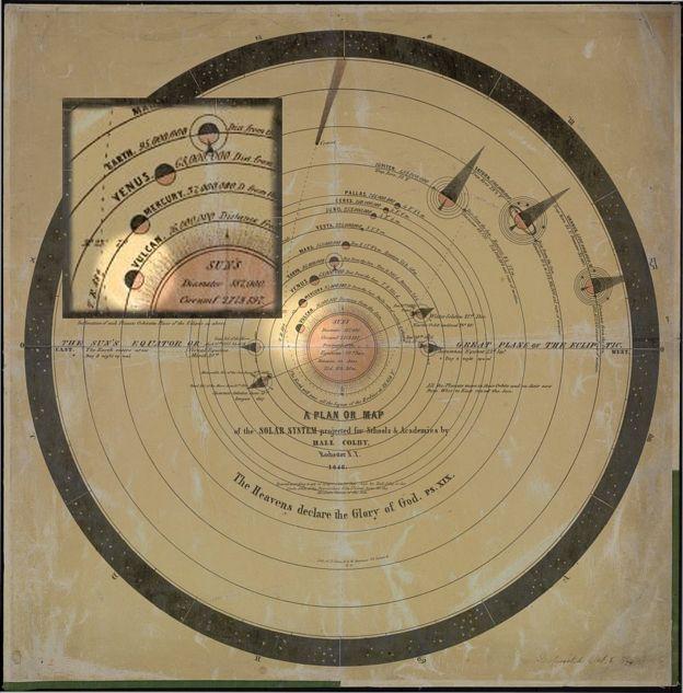 Mapa del Sistema Solar con Vulcano incluido