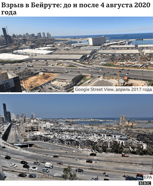 бейрут - до и после