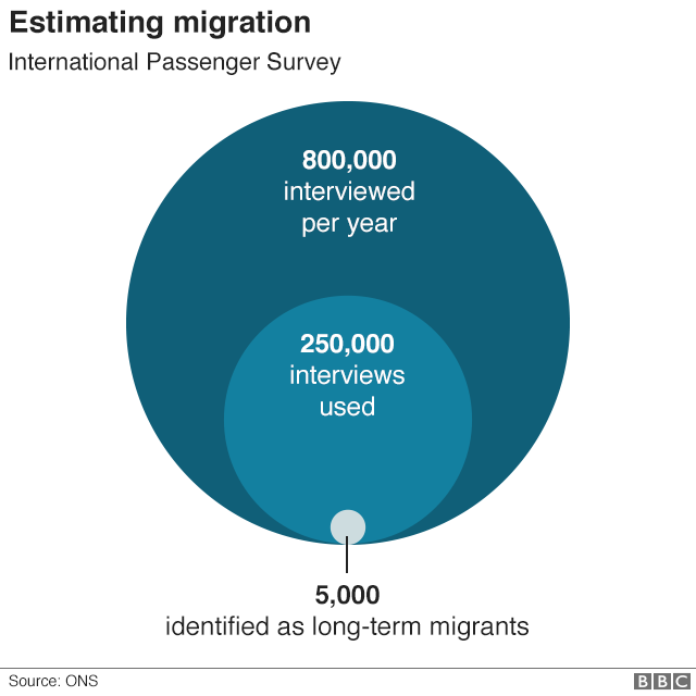 Reality Check: Do we really know the scale of UK migration