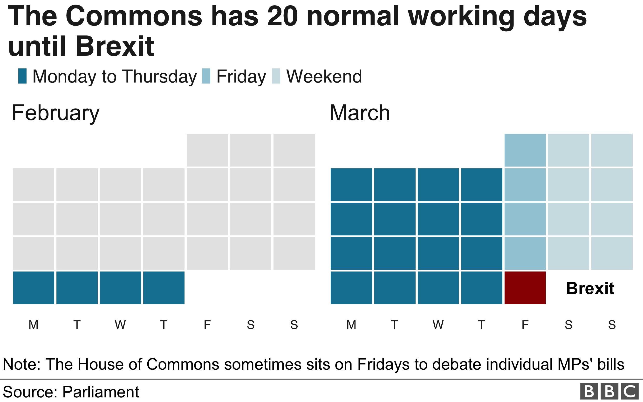 Working days until Brexit