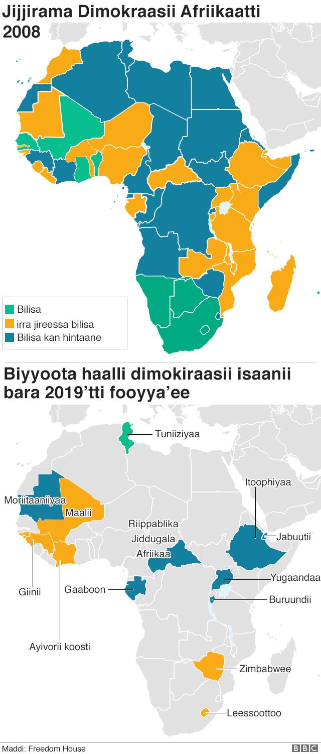 Xiinxala: Afrikaa keessatti dimookraasiin duubatti deebi'aa