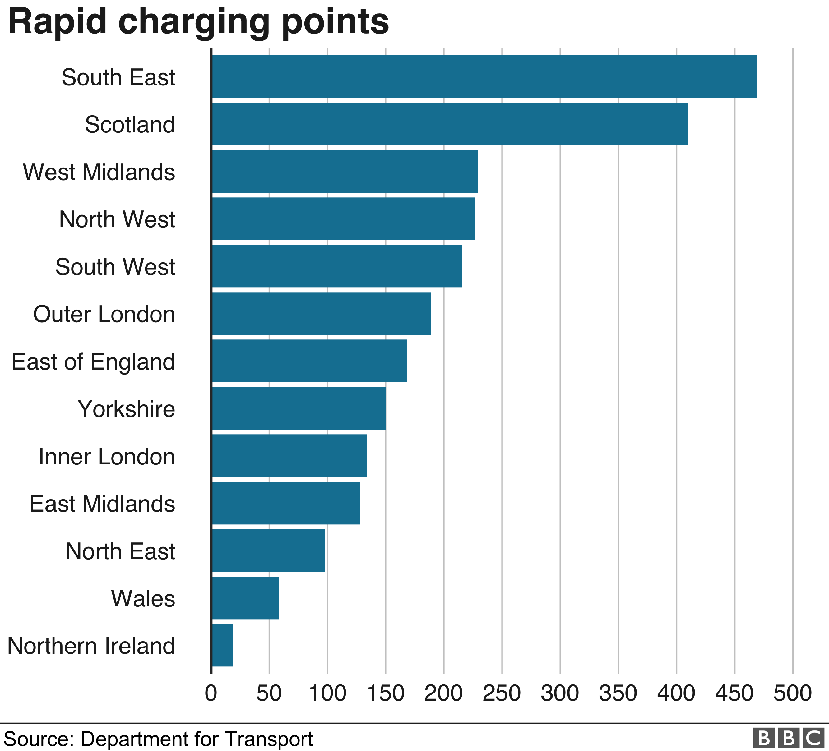 Electric Car Incentives >> Electric Cars Best And Worst Places To Charge Your Car