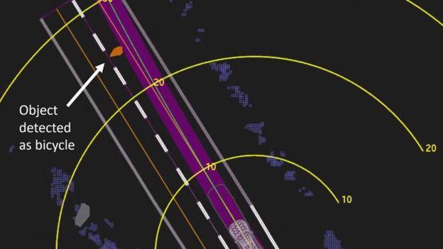 Diagrama del accidente elaborado por la NTSB