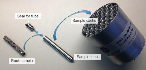 Ilustração mostra um dos equipamentos que podem ser usados para coletar amostras em Marte