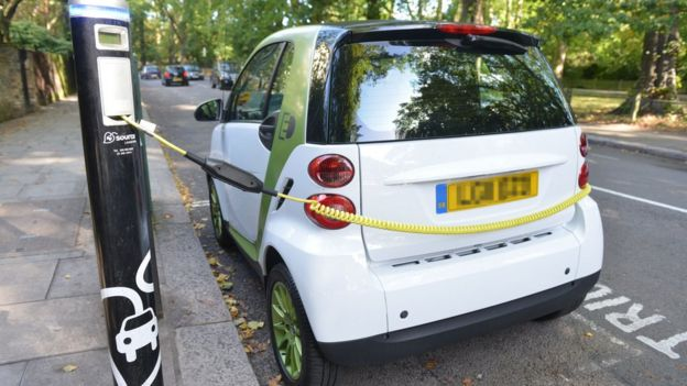 f26b8a6c19f294 Short presentational grey line Electric car at charging point