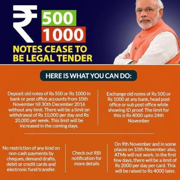 India Scraps  And  Rupee Bank Notes Overnight  Bbc News Indian Government Flyer Featuring Prime Minister Narendra Modi On Its Rupee  Move Thesis Example Essay also English Essay Story  My English Essay
