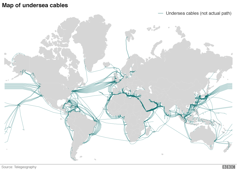 Map of the world's submarine cable network