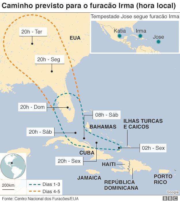 Ilustração do possível caminho do furacão