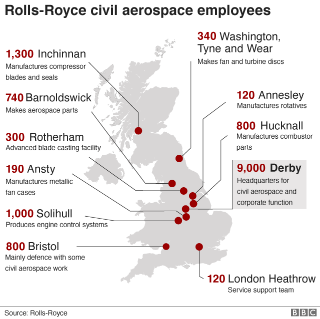 Rolls-Royce civil aerospace workers