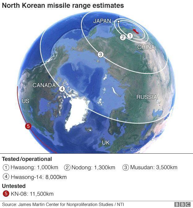 Ước tính tầm xa các tên lửa của Bắc Hàn