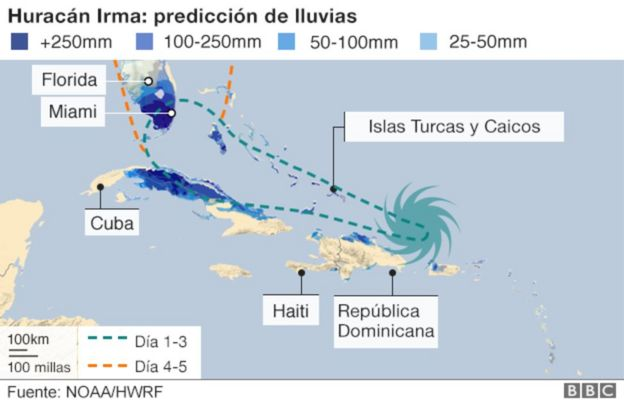 Huracán Irma: predicción de lluvias