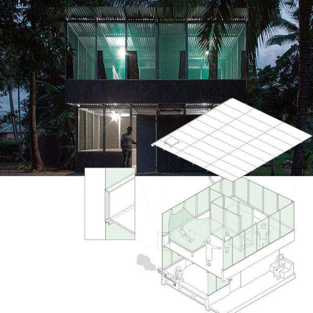 Casa y plano