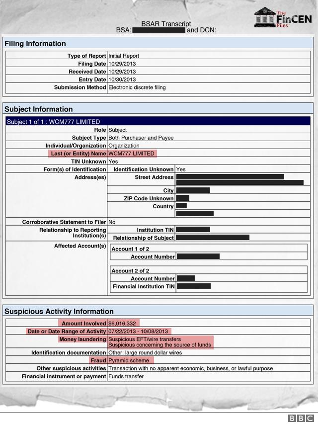 Example SAR (suspicious activity report)