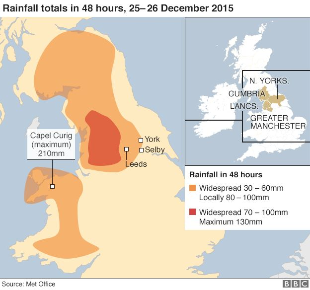 Graphic showing rainfall on 25 and 27 December