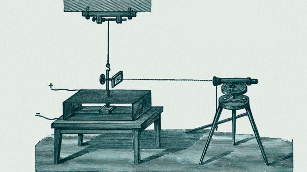 Telégrafo de Gauss