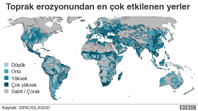 Erozyon haritası