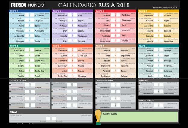 Calendario Mundial Rusia 2018.Sorteo Del Mundial De Rusia 2018 Asi Quedaron Los 8 Grupos