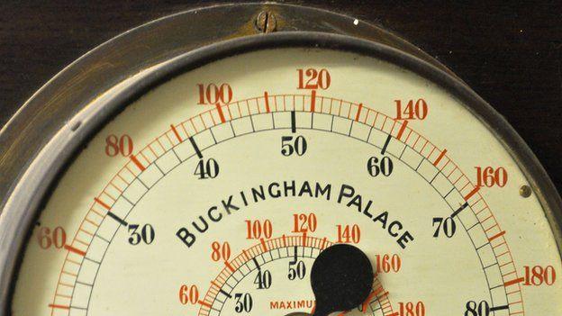A water gauge at Buckingham Palace