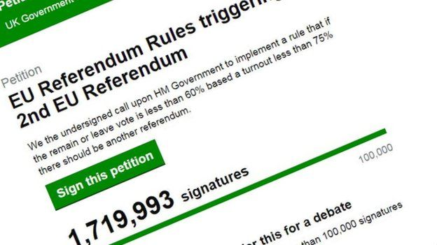 Petition on website