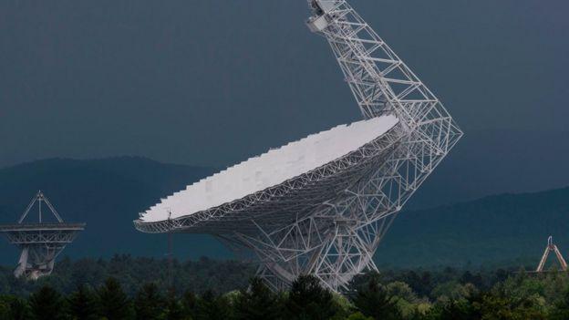 กล้องโทรทรรศน์วิทยุกรีนแบงก์ (Green Bank Telescope)