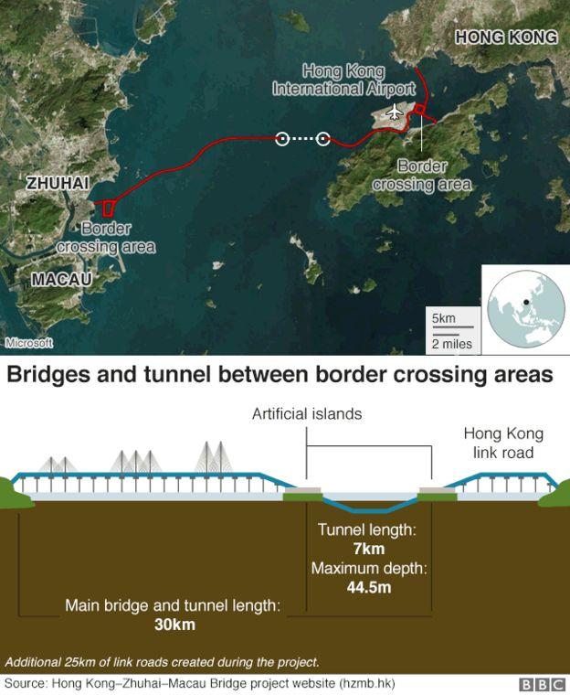 Dự án cầu Hong Kong-Chu Hải