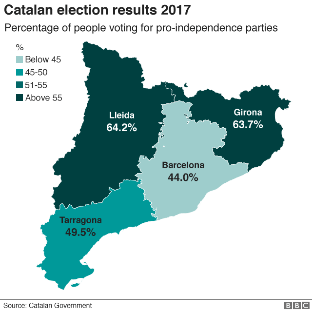 Political Map Of Spain 2017.Catalonia S Bid For Independence From Spain Explained Bbc News