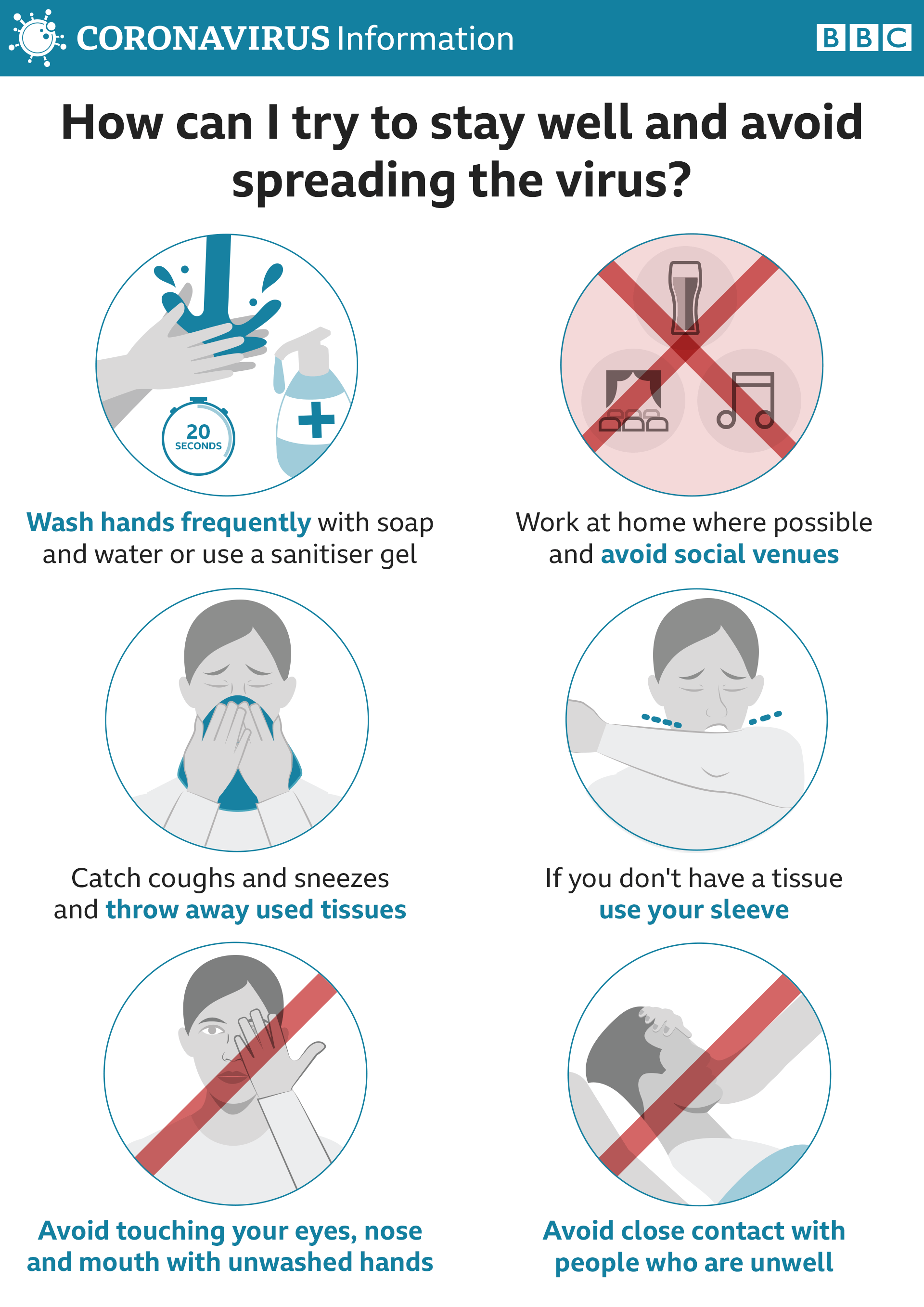 Public health experts say the best way to try to stay is well to start by washing your hands.