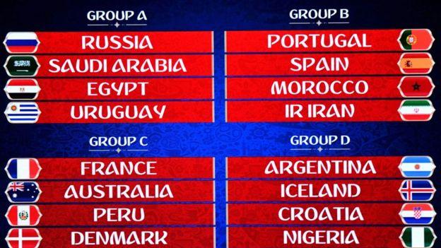grupos da Copa 2018