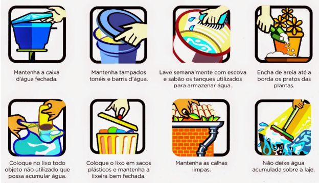 Recomendações do Ministério da Saúde contra o mosquito Aedes aegypti