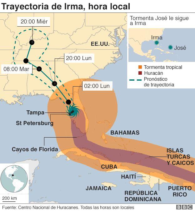 Mapa Florida