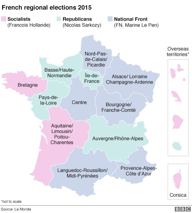 Regional results graphic in France