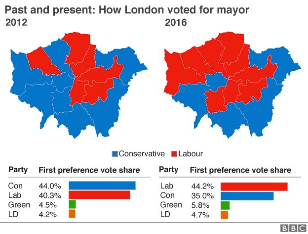 Election 2016 before and after and party strength maps bbc news london mayor election past and present maps gumiabroncs Images