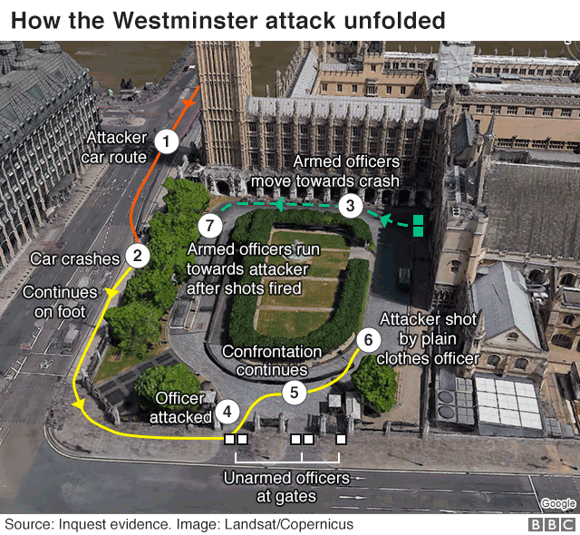 Graphic showing how Westminster attack unfolded