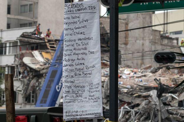 Lista de los rescatados de los escombros del edificio avenida Álvaro Obregón 286