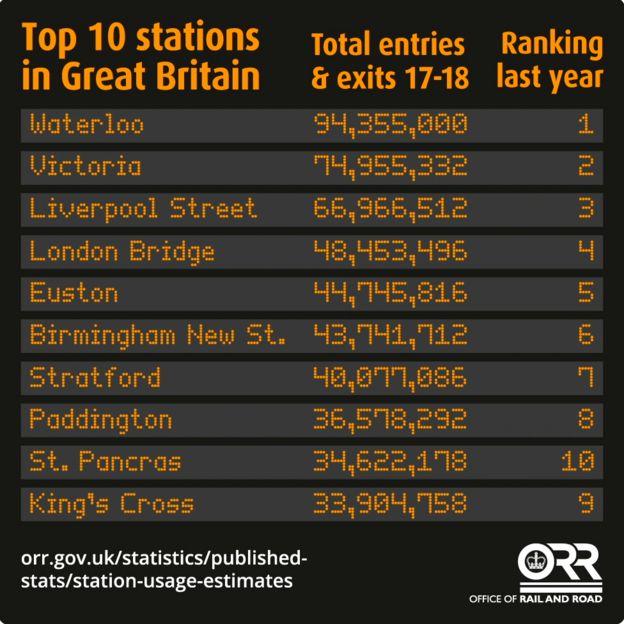 Why Wales' quietest station, Sugar Loaf, got busier - BBC News