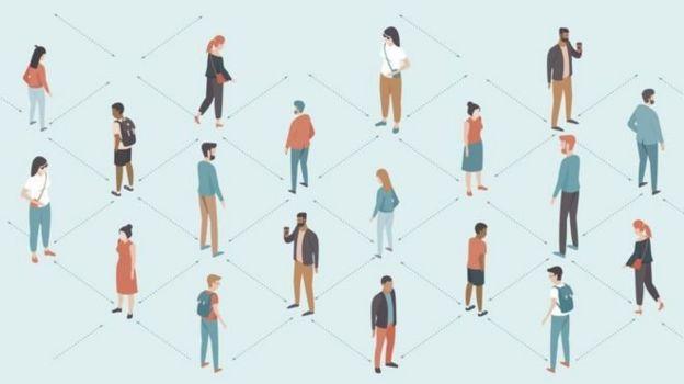Dibujo del distanciamiento social