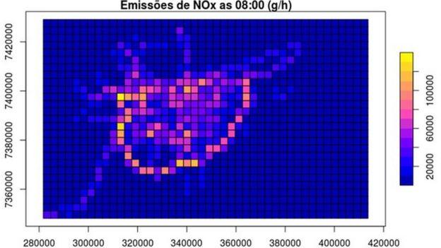 Gráfico de emissões de NOx