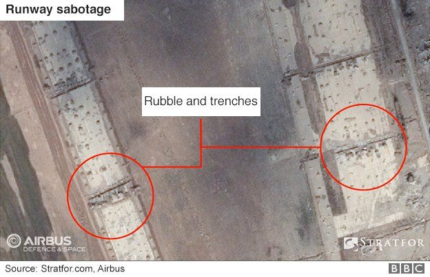 Satellite image of Mosul airport showing rubble and trenches on runways