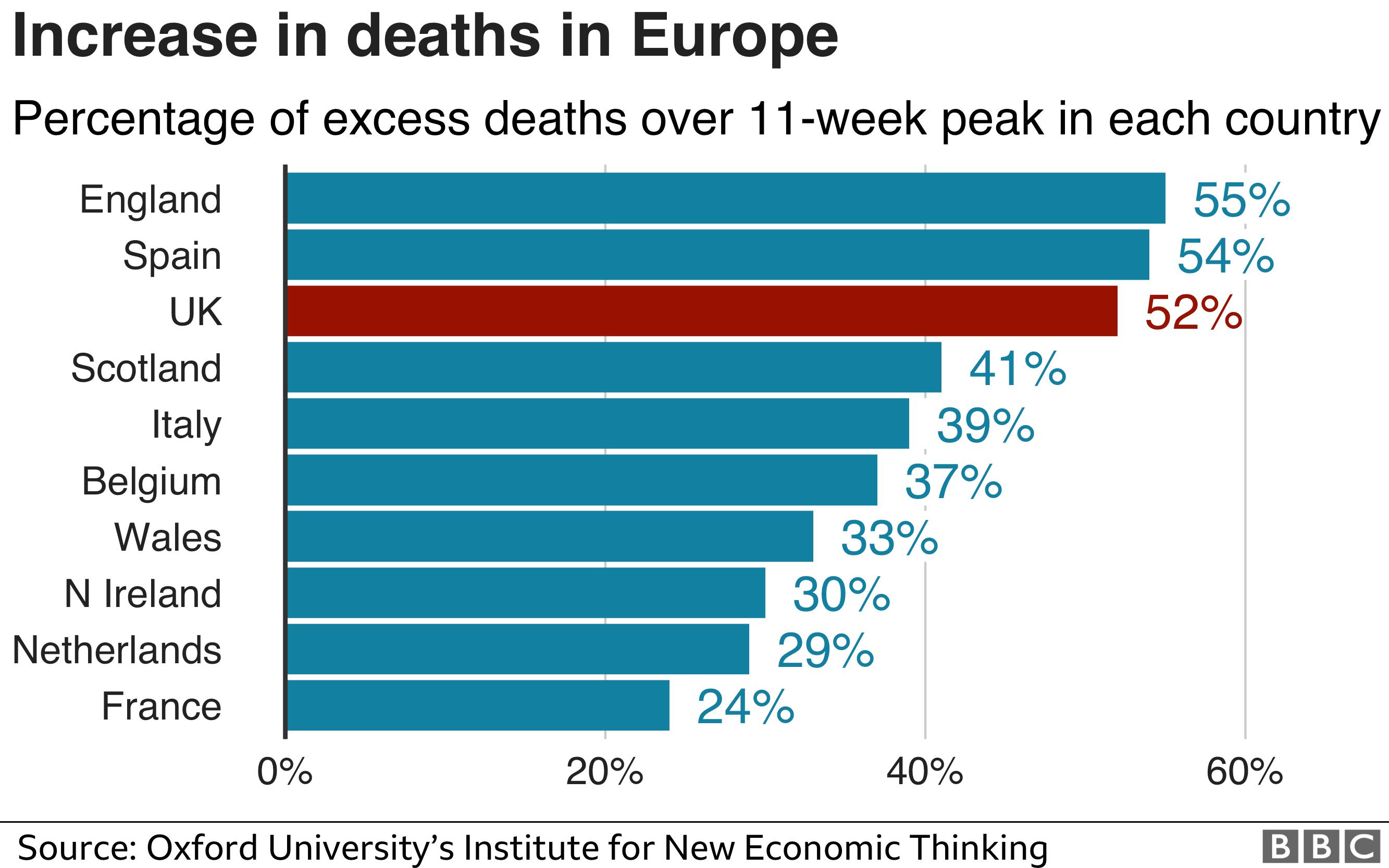 deaths graph