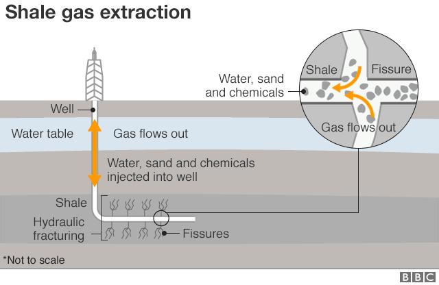 lancashire fracking protest march at little plumpton bbc news