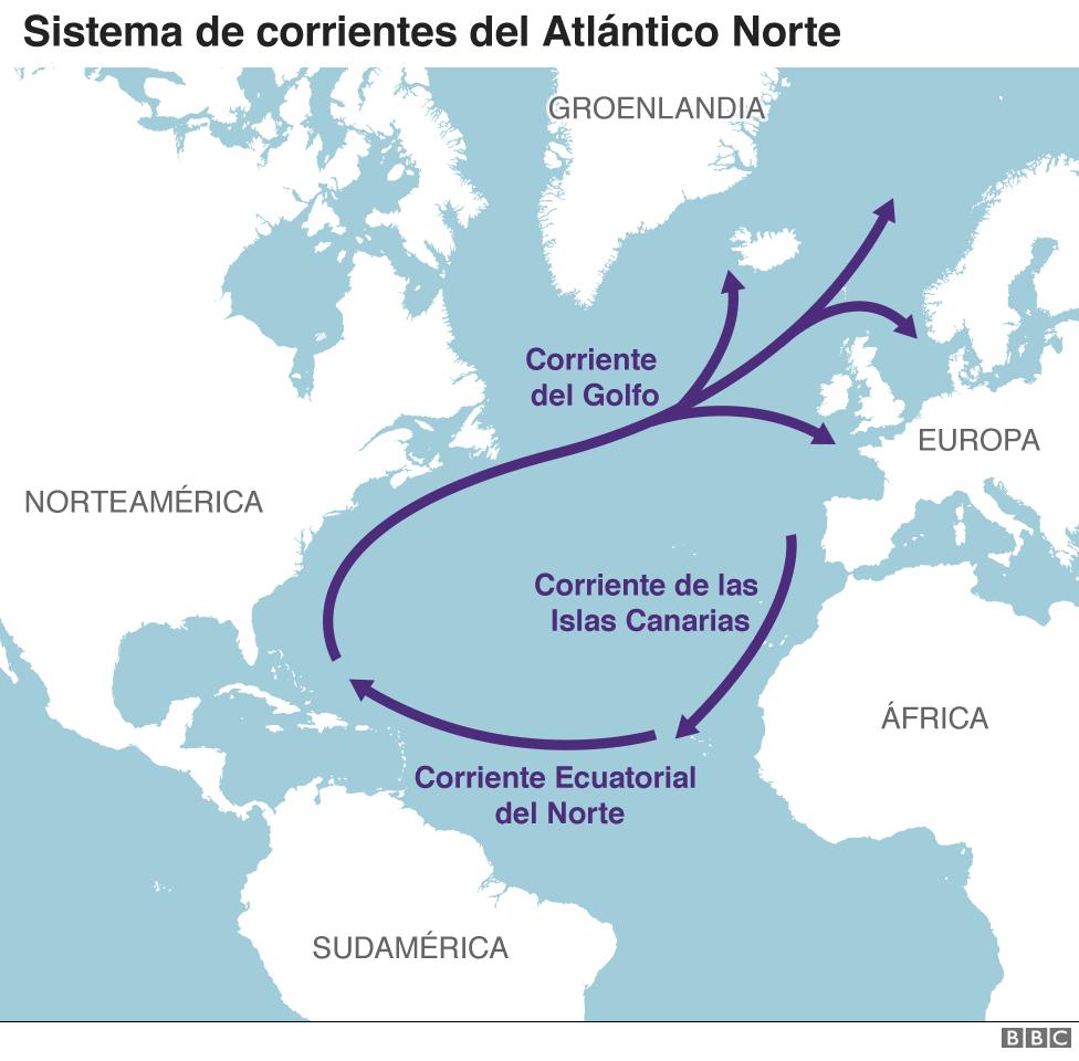 Corrientes Atlántico Norte