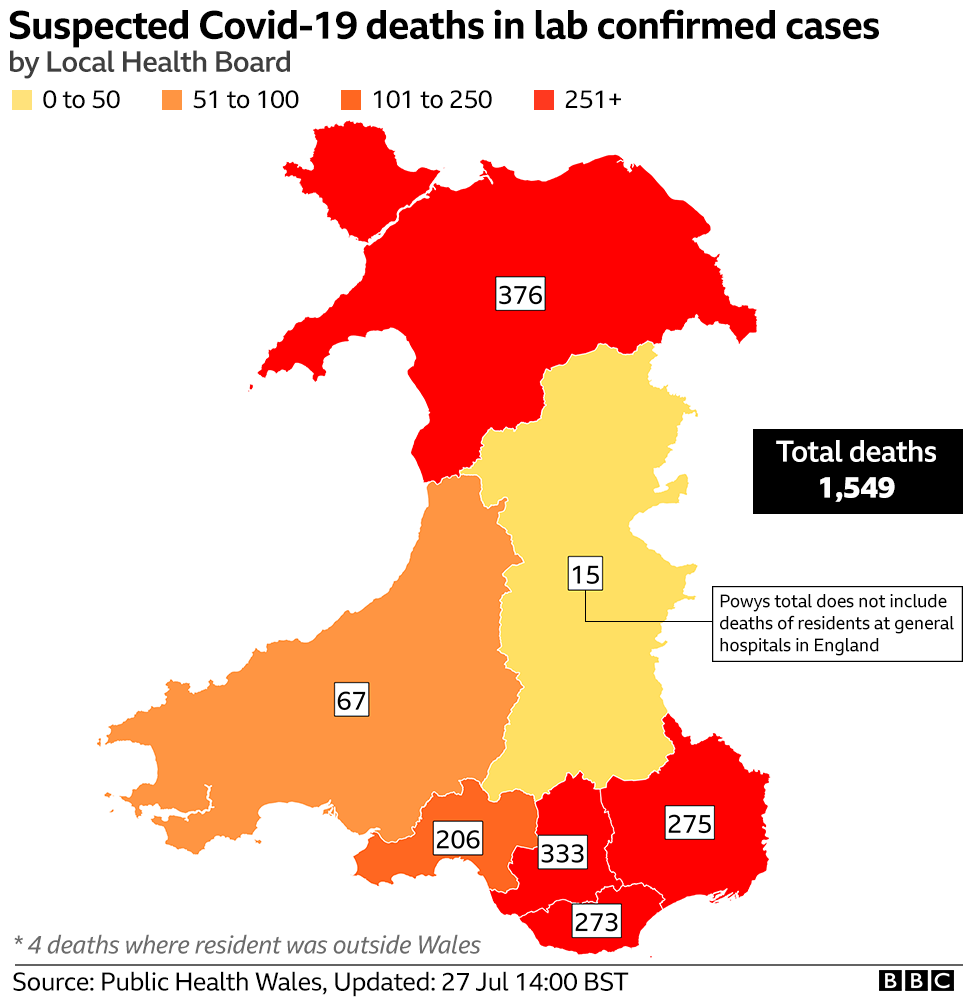 Deaths by health board area in Wales, Covid-19