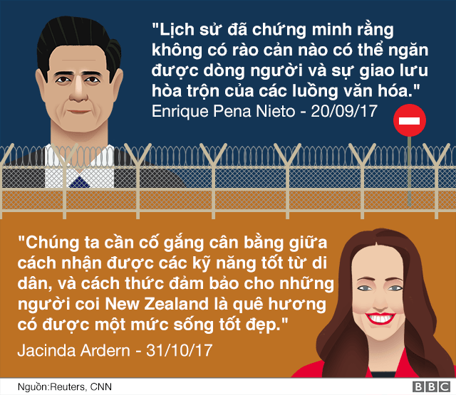 https://ichef.bbci.co.uk/news/624/cpsprodpb/4B2E/production/_98664291_20171031_ardern_illustration_immigration_640_vietnamese-nc.png