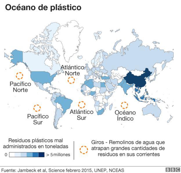 Mapa con los giros en los océanos.