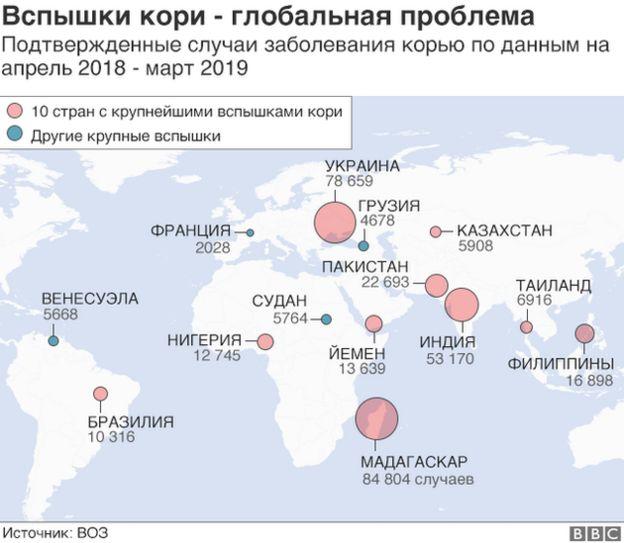 Карта кори