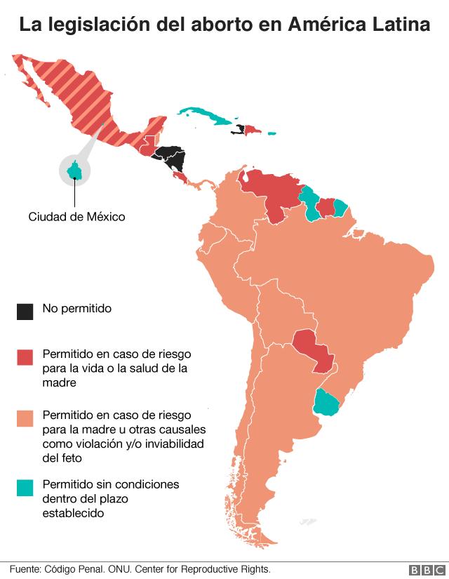 El mapa que muestra dónde el aborto es legal, restringido o prohibido en América Latina