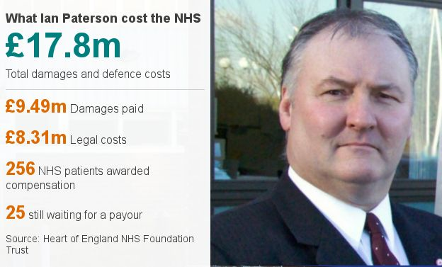 Cost of Paterson to the NHS