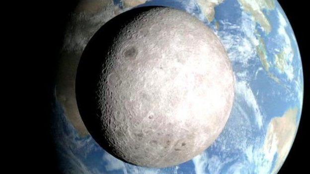 地球-月球
