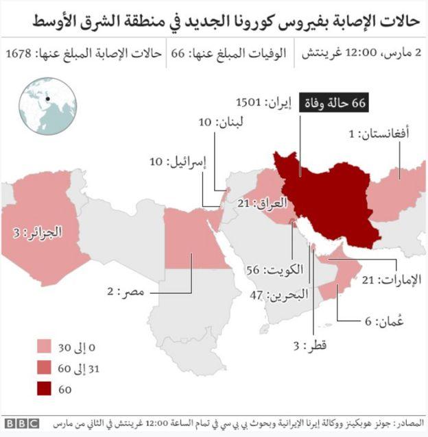 خريطة فيروس كورونا في الشرق الأوسط