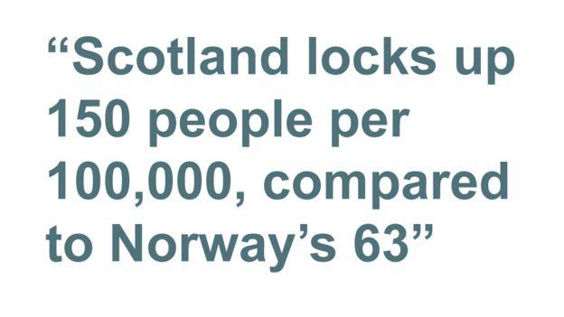 Quotebox: Escocia encierra a 150 personas por 100,000, en comparación con las 63 de Noruega.